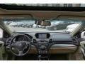 Acura RDX Technology White Diamond Pearl photo #11